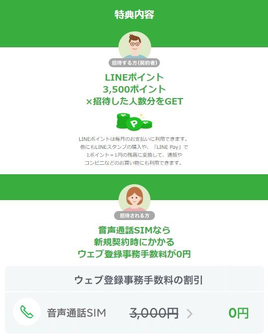 LINEモバイル招待キャンペーンの内容
