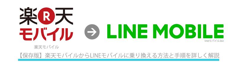 楽天モバイルからLINEモバイルにMNP乗り換え