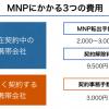 【必見】LINEモバイルへMNP時の手数料はいくらですか?